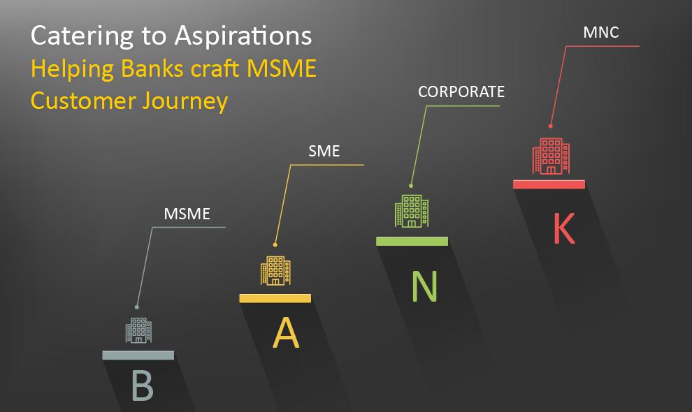 Helping Banks craft MSME Customer Journey